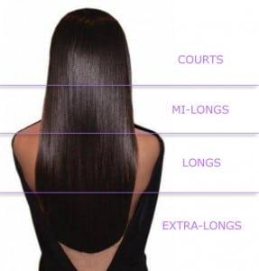 Longueurs des cheveux